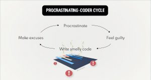 Infographic showing how procrastination by a coder can cause code smells