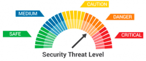Image showing security threat level in vulnerability scanning