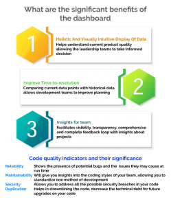 What-are-the-significant-benefits-of-the-dashboard