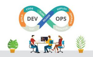 Check Code quality in devops