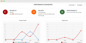 Image result for codegrip dashboard