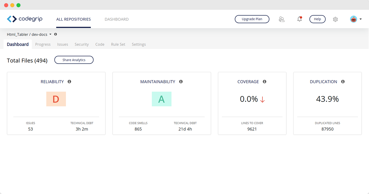 Codegrip Dashboard for your code