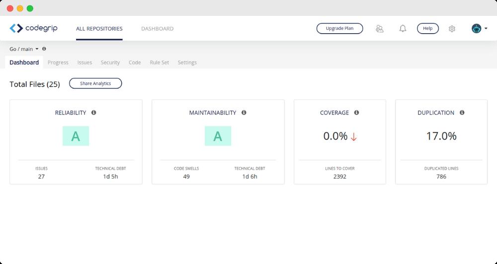 Codegrip Go Language Dashboard